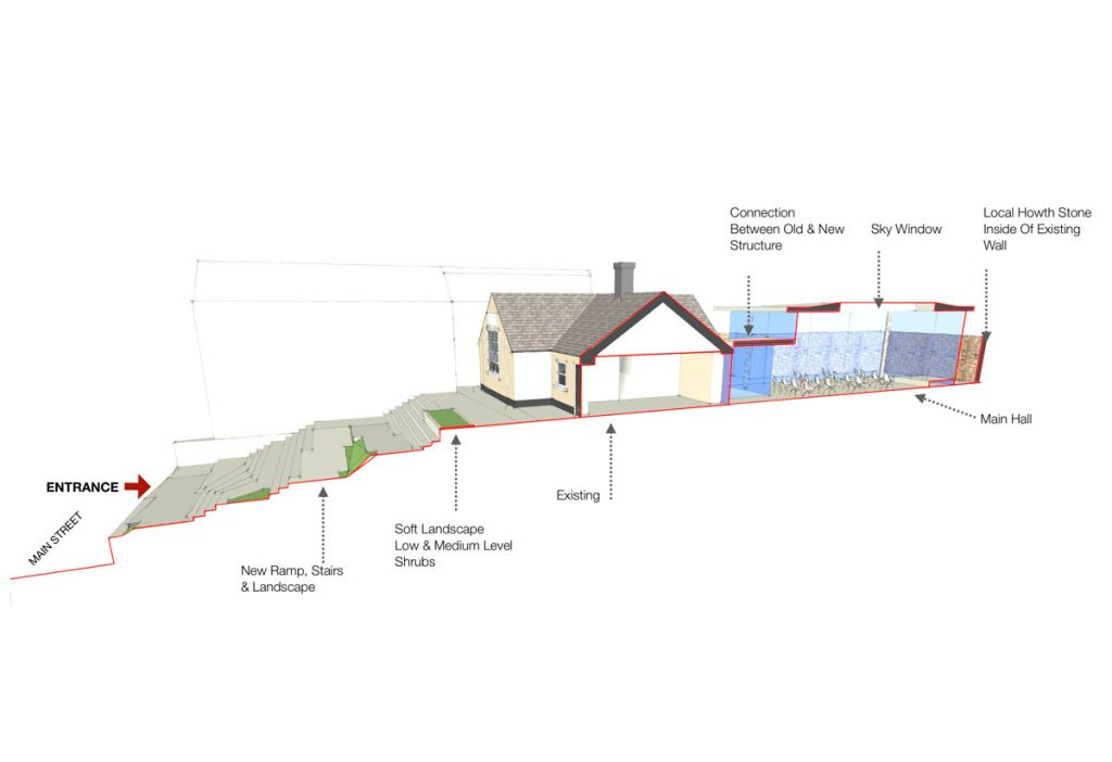JDS Community Centre Extension Sid Elevation 3D